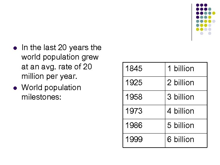 l l In the last 20 years the world population grew at an avg.