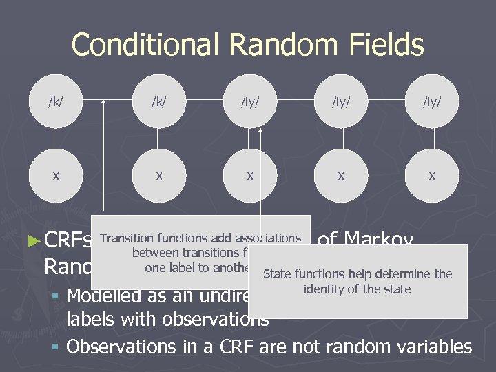 Conditional Random Fields /k/ /iy/ X X X ► CRFs Transition functions add the