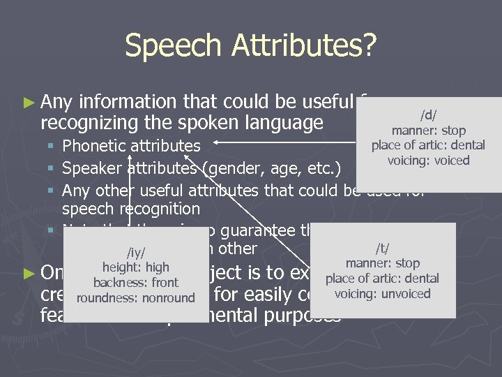 Speech Attributes? ► Any information that could be useful for recognizing the spoken language