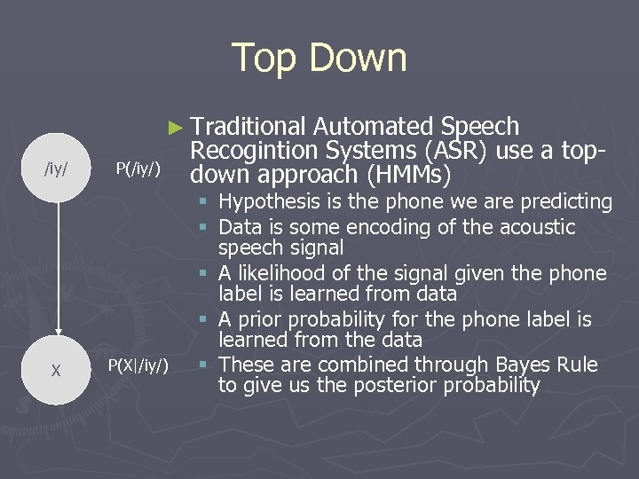 Top Down ► Traditional /iy/ X P(/iy/) P(X /iy/) Automated Speech Recogintion Systems (ASR) use