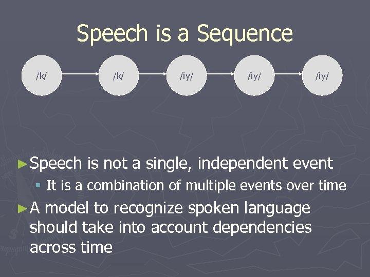 Speech is a Sequence /k/ ► Speech /k/ /iy/ is not a single, independent