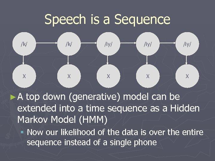 Speech is a Sequence /k/ /iy/ X X X ►A top down (generative) model
