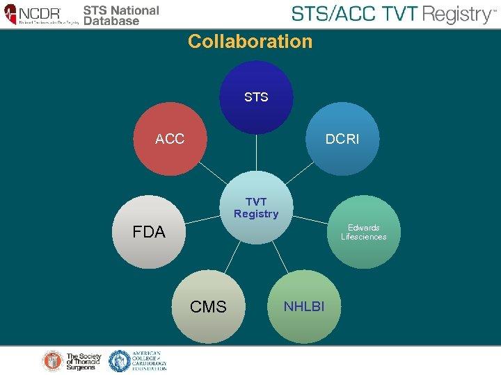 Collaboration STS ACC DCRI TVT Registry FDA Edwards Lifesciences CMS NHLBI