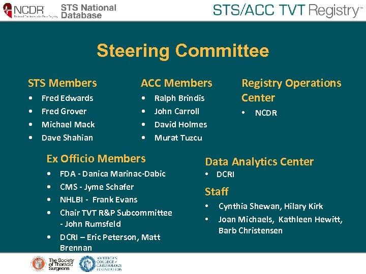 Steering Committee STS Members ACC Members • • Fred Edwards Fred Grover Michael Mack