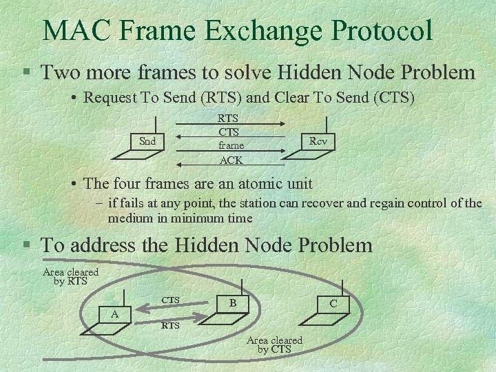 MAC Frame Exchange Protocol § Two more frames to solve Hidden Node Problem •