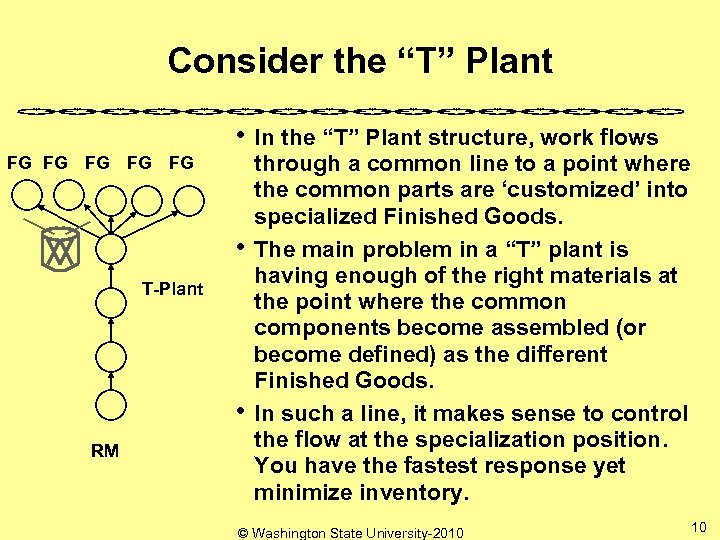 "Consider the ""T"" Plant • FG FG FG • T-Plant • RM In the"