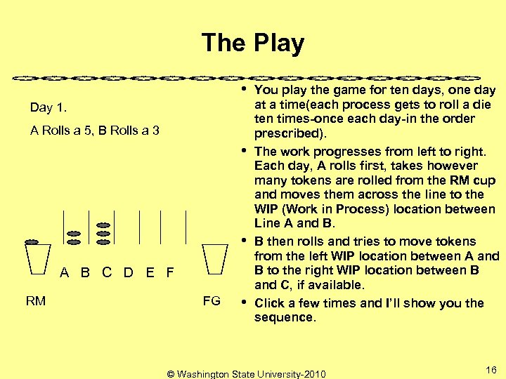 The Play • Day 1. A Rolls a 5, B Rolls a 3 •