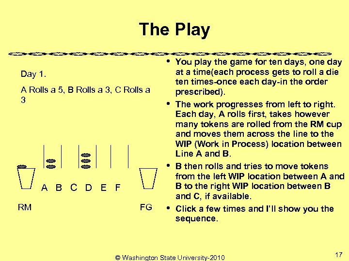 The Play • Day 1. A Rolls a 5, B Rolls a 3, C