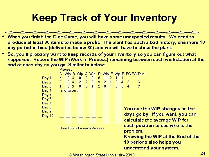 Keep Track of Your Inventory • • When you finish the Dice Game, you