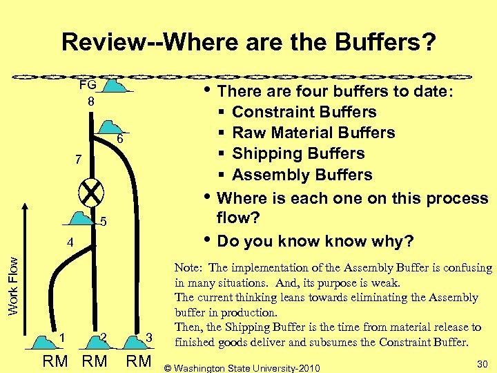 Review--Where are the Buffers? • There are four buffers to date: FG 8 6