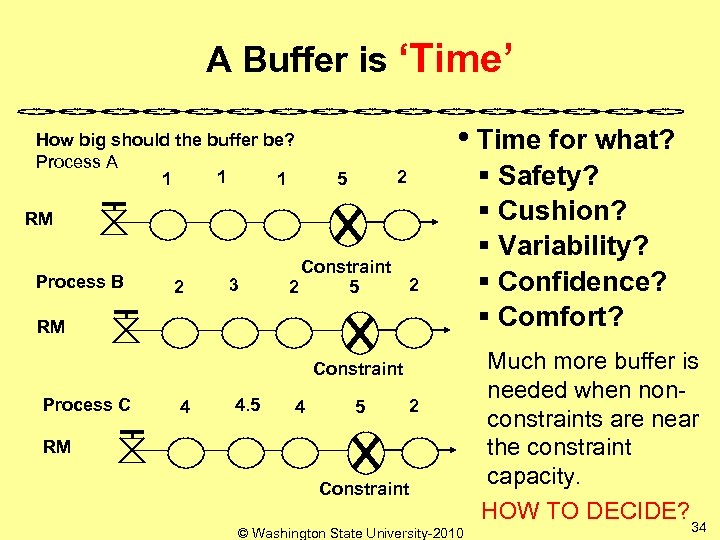 A Buffer is 'Time' • Time for what? How big should the buffer be?