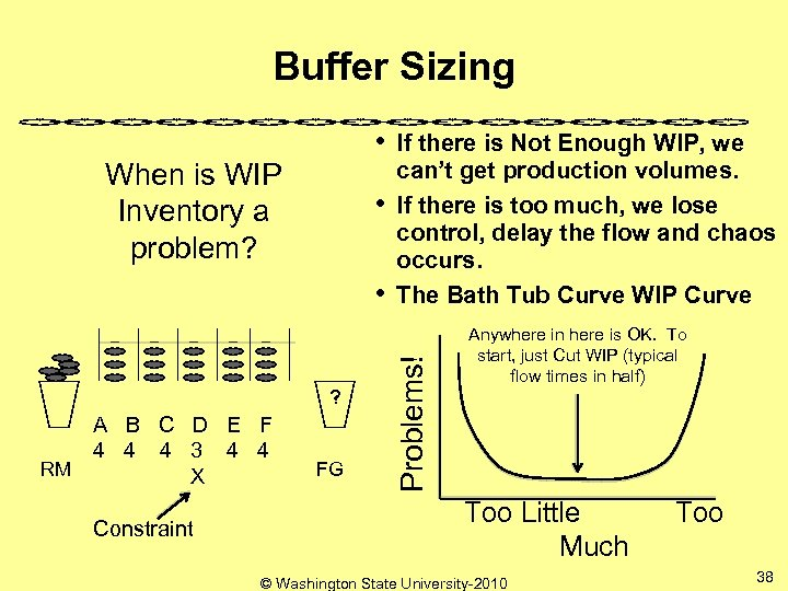 Buffer Sizing When is WIP Inventory a problem? • • ? RM A B