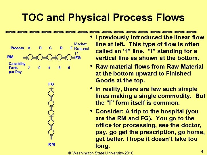 TOC and Physical Process Flows • Market Process A B C D E Request