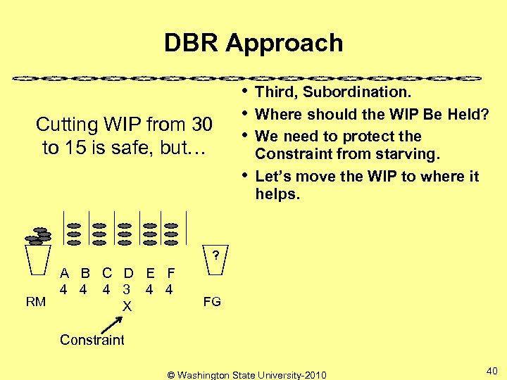 DBR Approach Cutting WIP from 30 to 15 is safe, but… • • Third,