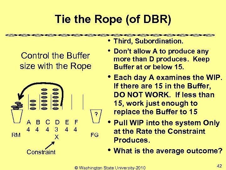 Tie the Rope (of DBR) • • Control the Buffer size with the Rope