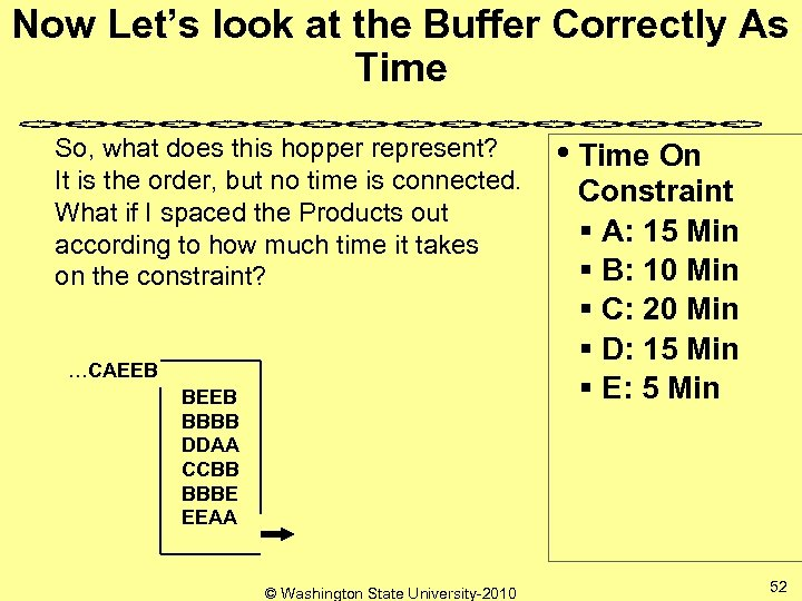 Now Let's look at the Buffer Correctly As Time So, what does this hopper