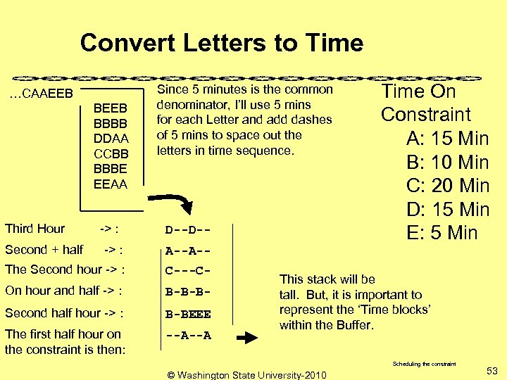 Convert Letters to Time …CAAEEB BBBB DDAA CCBB BBBE EEAA Third Hour Second +