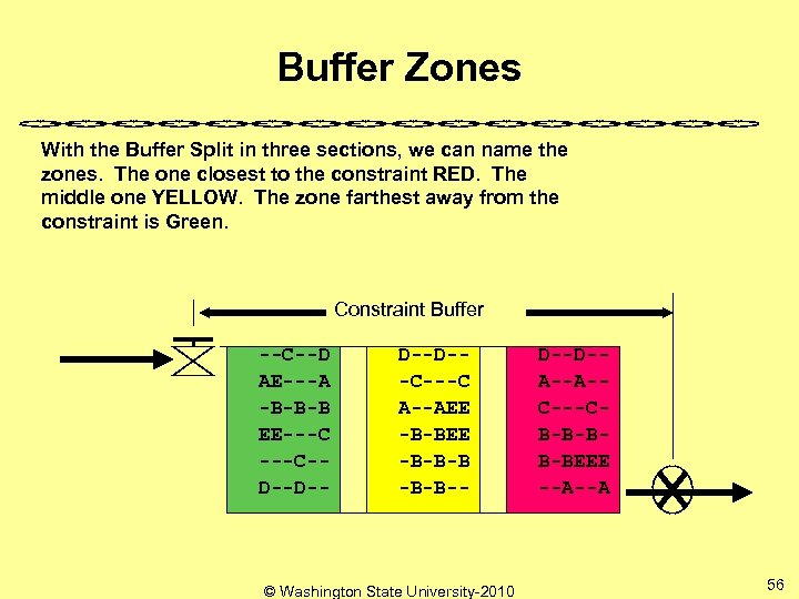 Buffer Zones With the Buffer Split in three sections, we can name the zones.