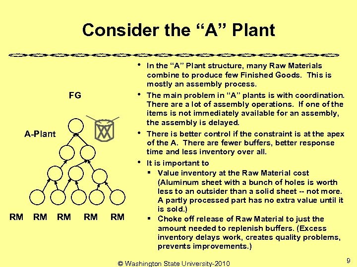 "Consider the ""A"" Plant • • FG • A-Plant • RM RM RM In"