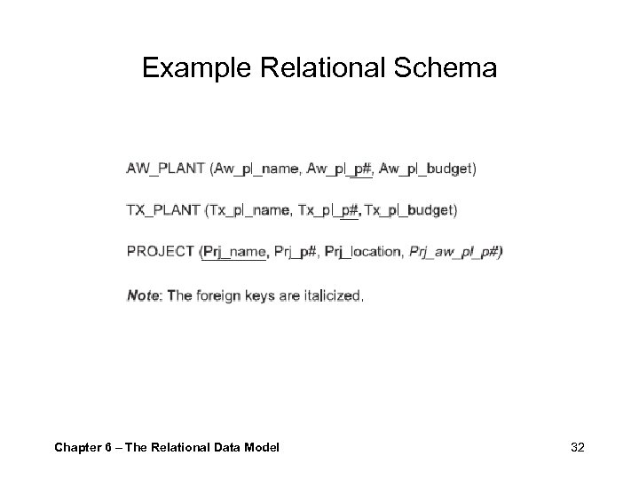 Example Relational Schema Chapter 6 – The Relational Data Model 32