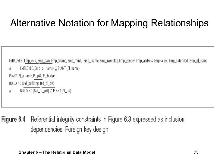 Alternative Notation for Mapping Relationships Chapter 6 – The Relational Data Model 53