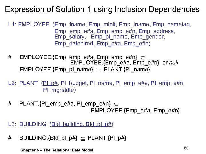 Expression of Solution 1 using Inclusion Dependencies L 1: EMPLOYEE (Emp_fname, Emp_minit, Emp_lname, Emp_nametag,