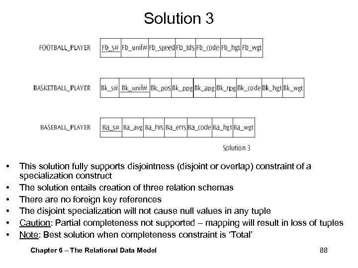 Solution 3 • • • This solution fully supports disjointness (disjoint or overlap) constraint