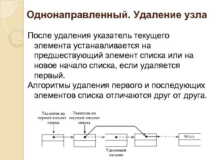 Однонаправленный. Удаление узла После удаления указатель текущего элемента устанавливается на предшествующий элемент списка или