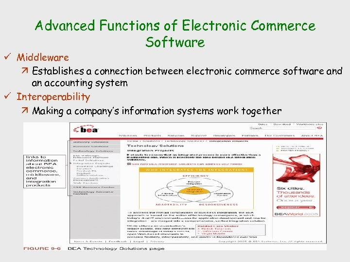 Advanced Functions of Electronic Commerce Software ü Middleware ä Establishes a connection between electronic