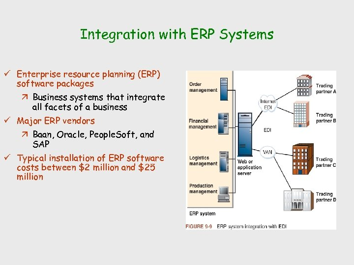 Integration with ERP Systems ü Enterprise resource planning (ERP) software packages ä Business systems