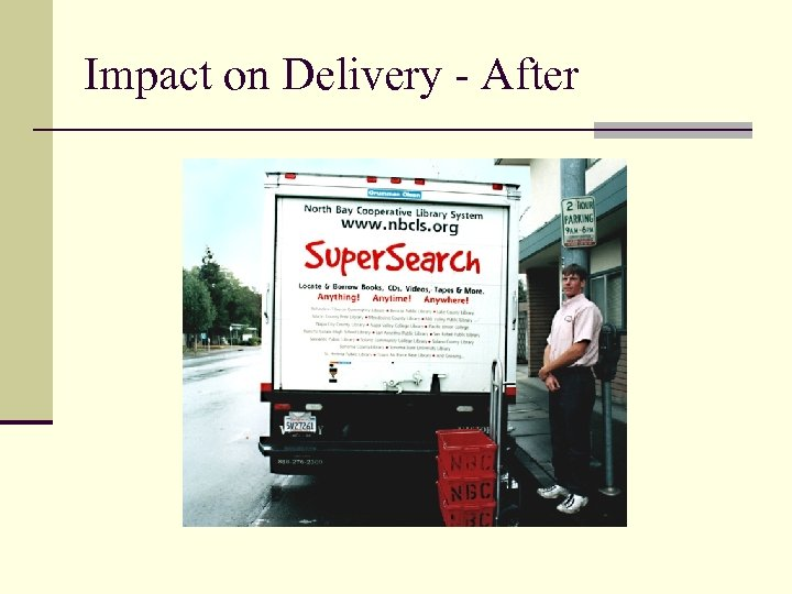 Impact on Delivery - After