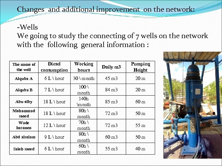 Changes and additional improvement on the network: -Wells We going to study the connecting