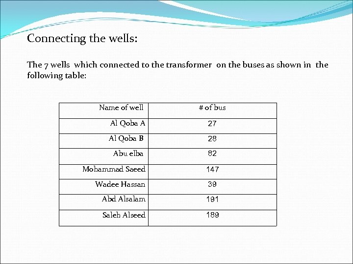 Connecting the wells: The 7 wells which connected to the transformer on the buses