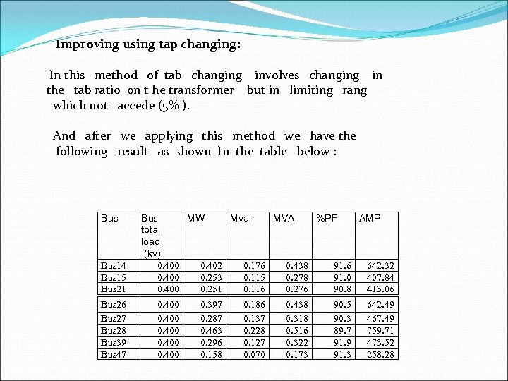 Improving using tap changing: In this method of tab changing involves changing in the