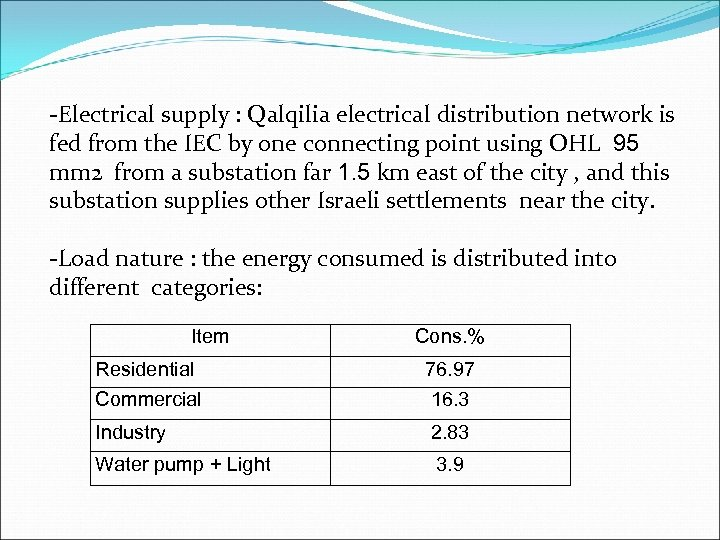 -Electrical supply : Qalqilia electrical distribution network is fed from the IEC by one