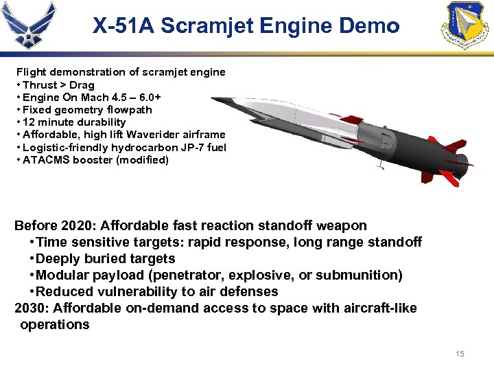 AF T E Days High Speed Weapons What is