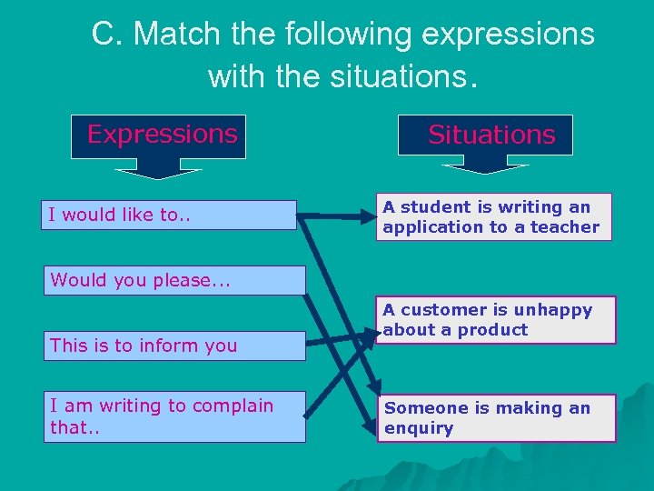C. Match the following expressions with the situations. Expressions I would like to. .