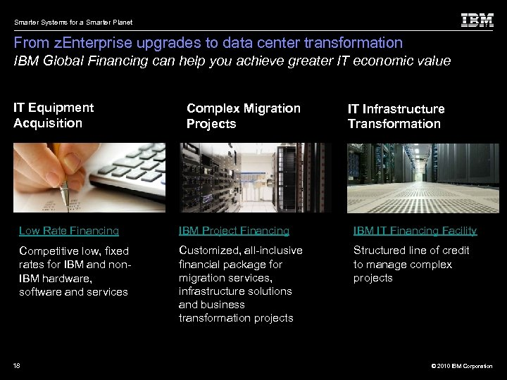Smarter Systems for a Smarter Planet From z. Enterprise upgrades to data center transformation