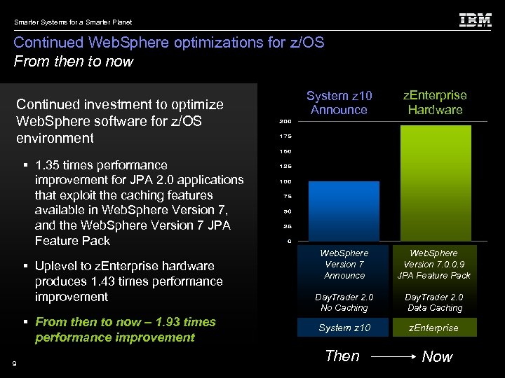 Smarter Systems for a Smarter Planet Continued Web. Sphere optimizations for z/OS From then