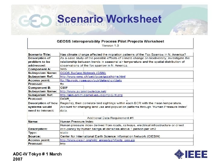 Scenario Worksheet ADC-IV Tokyo # 1 March 2007