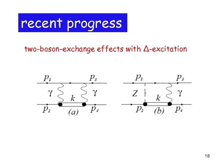 recent progress two-boson-exchange effects with Δ-excitation 18