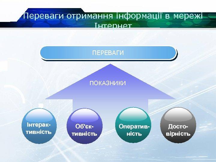 Переваги отримання інформації в мережі Інтернет ПЕРЕВАГИ ПОКАЗНИКИ Інтерактивність Об'єктивність Оперативність Достовірність