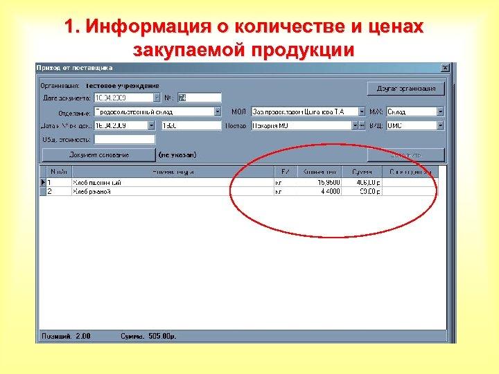 1. Информация о количестве и ценах закупаемой продукции
