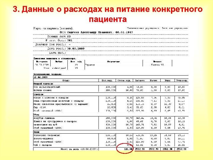 3. Данные о расходах на питание конкретного пациента