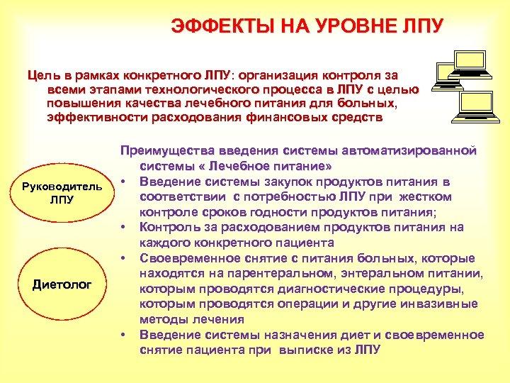 ЭФФЕКТЫ НА УРОВНЕ ЛПУ Цель в рамках конкретного ЛПУ: организация контроля за всеми этапами