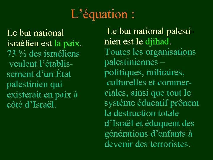 L'équation : Le but national israélien est la paix. 73 % des israéliens