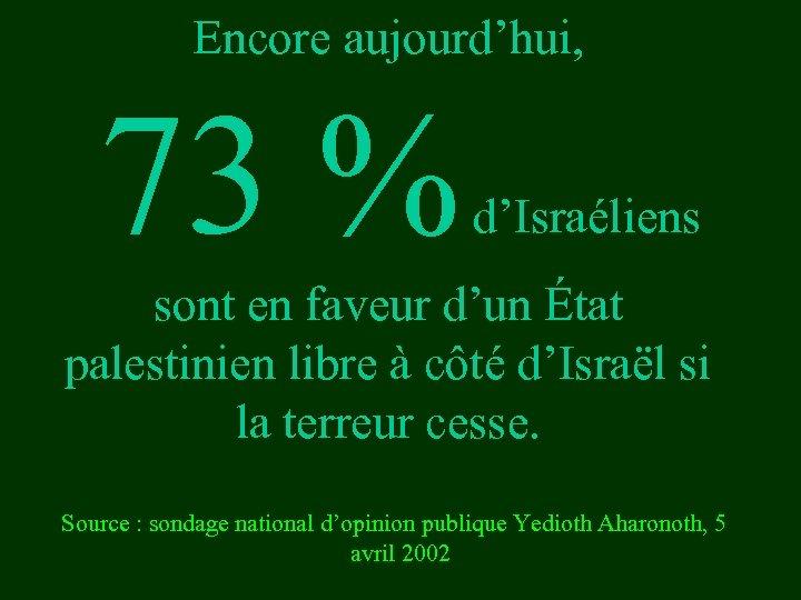 Encore aujourd'hui, 73 % d'Israéliens sont en faveur d'un État palestinien libre à côté