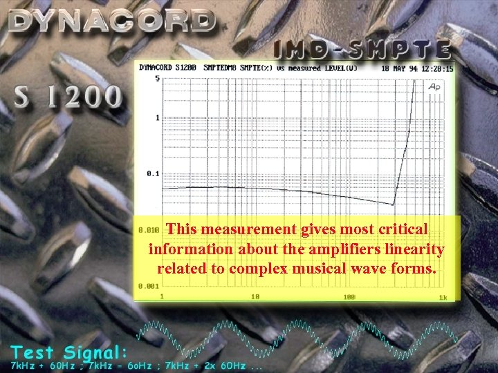 This measurement gives most critical information about the amplifiers linearity related to complex musical