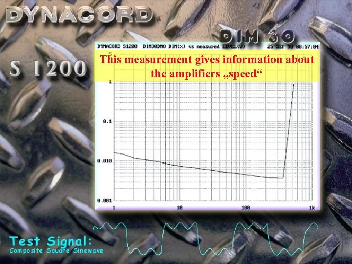 """This measurement gives information about the amplifiers """"speed"""""""