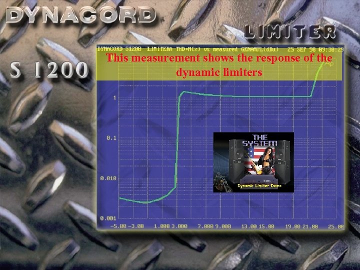 This measurement shows the response of the dynamic limiters